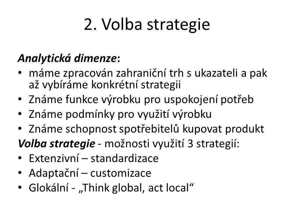 2. Volba strategie Analytická dimenze: