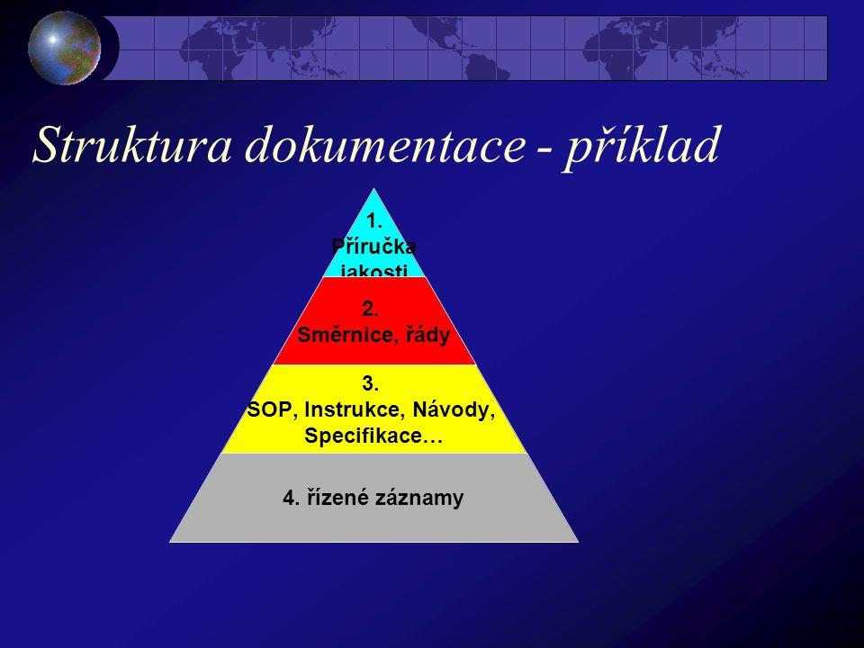 Struktura dokumentace - příklad
