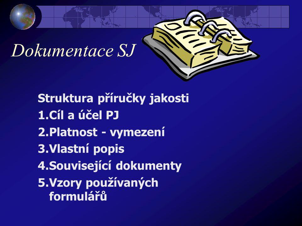 Dokumentace SJ Struktura příručky jakosti 1. Cíl a účel PJ