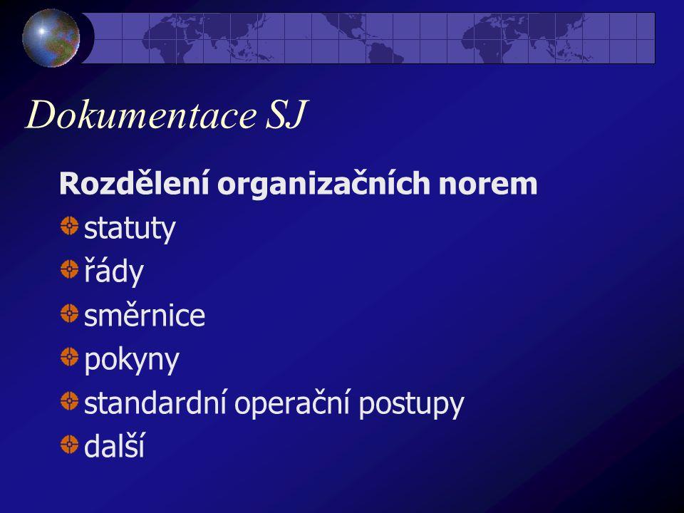 Dokumentace SJ Rozdělení organizačních norem statuty řády směrnice