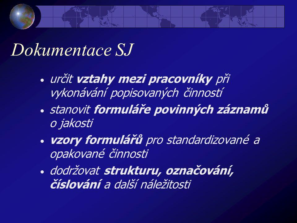 Dokumentace SJ určit vztahy mezi pracovníky při vykonávání popisovaných činností. stanovit formuláře povinných záznamů o jakosti.