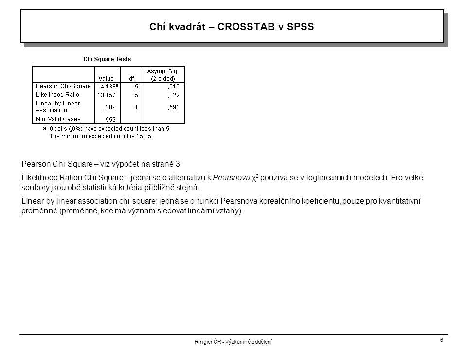 Chí kvadrát – CROSSTAB v SPSS