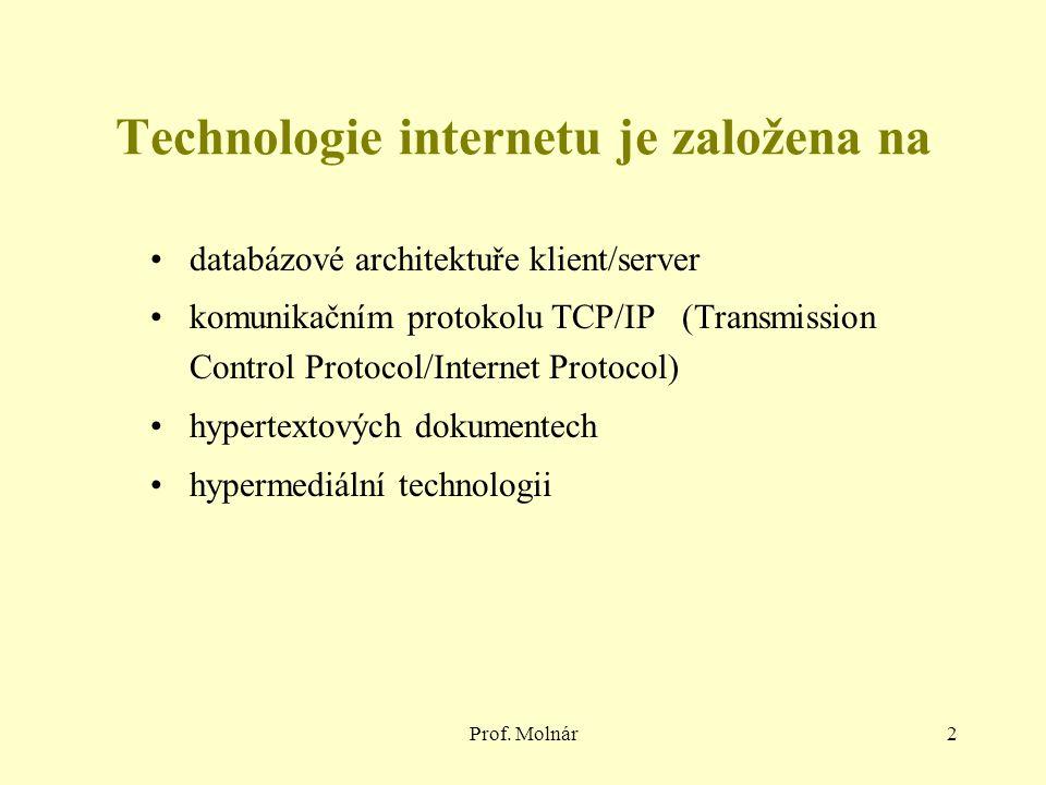 Technologie internetu je založena na