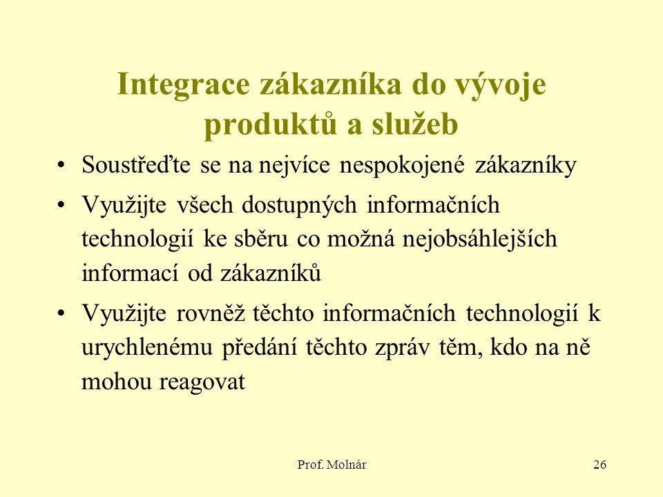 Integrace zákazníka do vývoje produktů a služeb