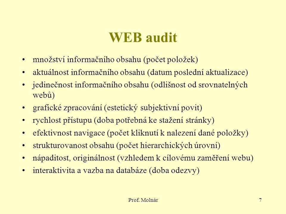 WEB audit množství informačního obsahu (počet položek)