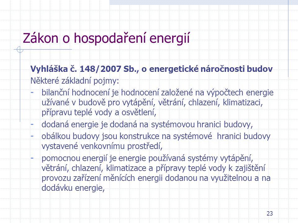 Zákon o hospodaření energií