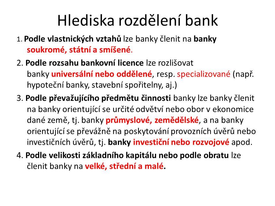 Hlediska rozdělení bank