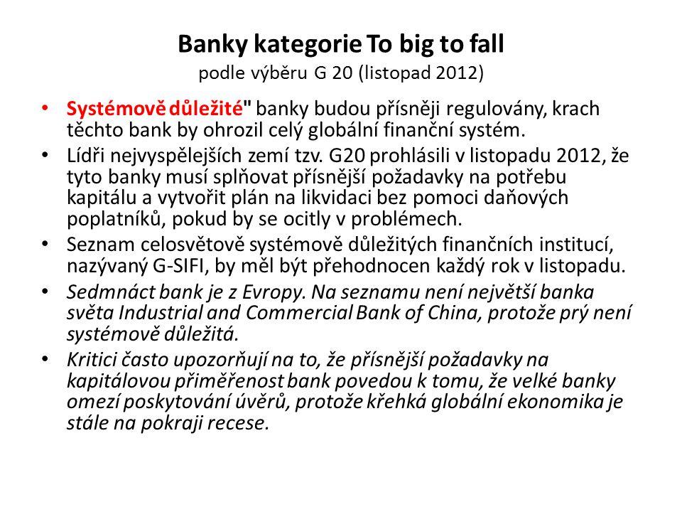 Banky kategorie To big to fall podle výběru G 20 (listopad 2012)