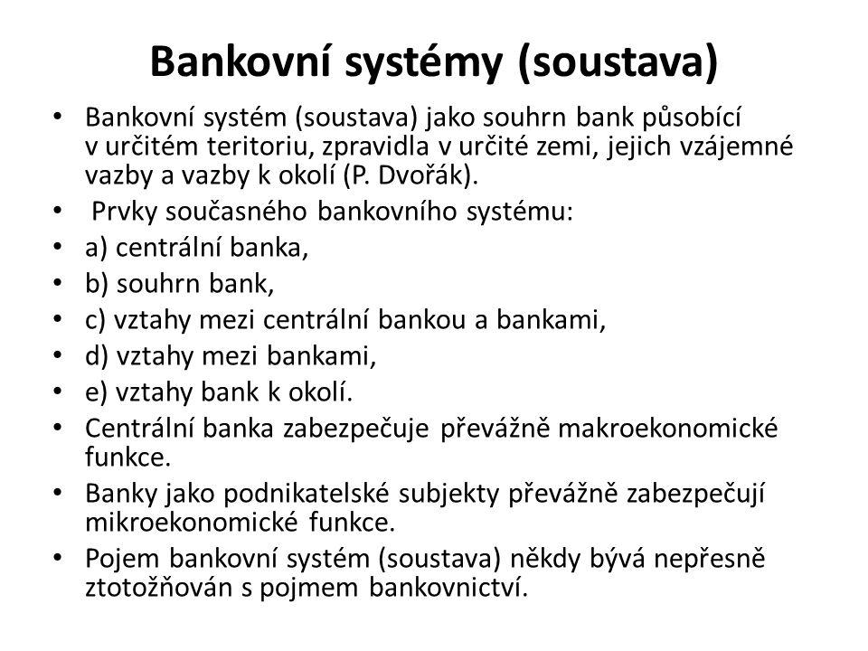 Bankovní systémy (soustava)