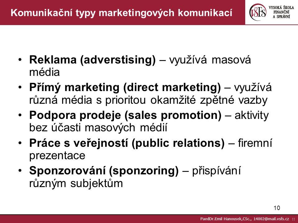 Komunikační typy marketingových komunikací