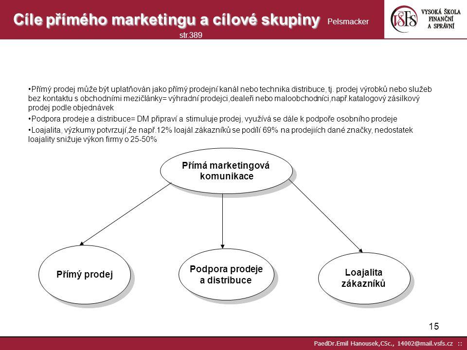 Cíle přímého marketingu a cílové skupiny Pelsmacker str.389