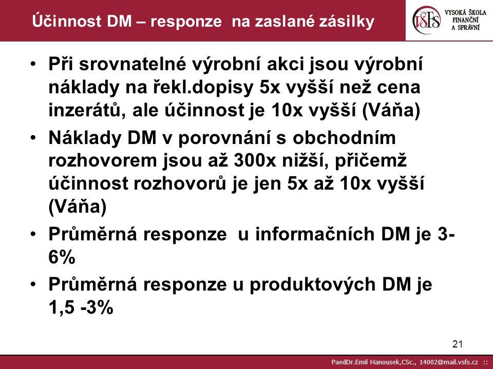 Účinnost DM – responze na zaslané zásilky