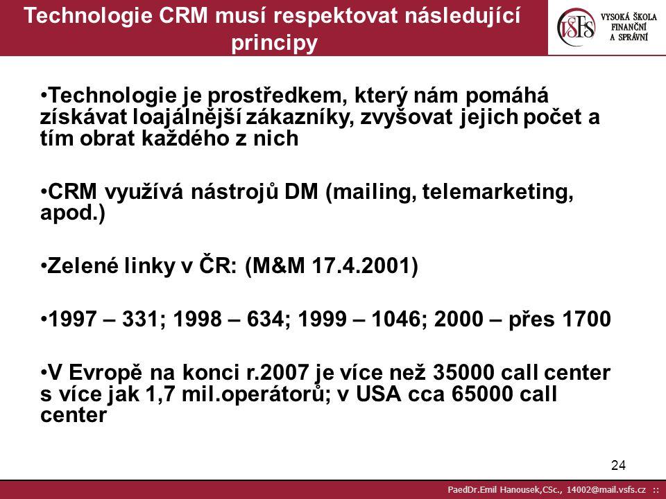 Technologie CRM musí respektovat následující