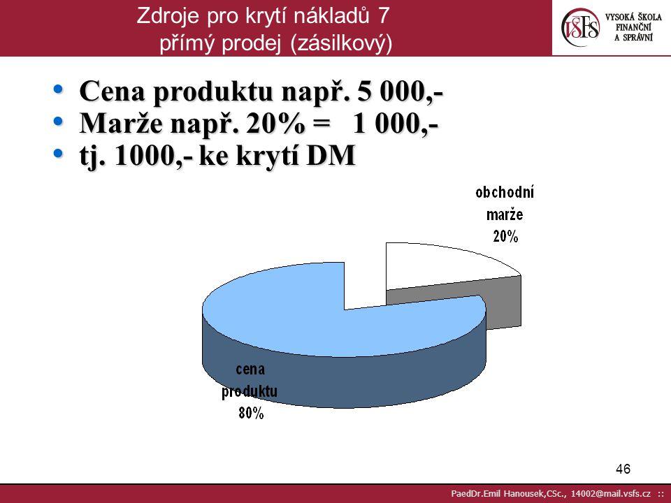 Cena produktu např. 5 000,- Marže např. 20% = 1 000,-