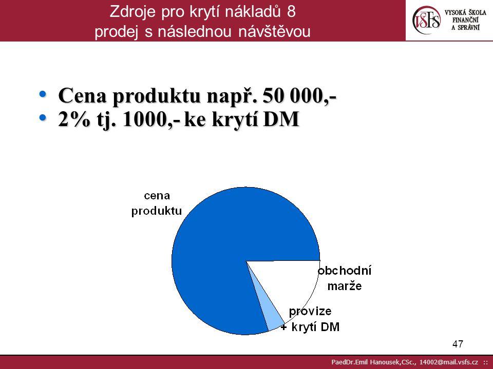 Cena produktu např. 50 000,- 2% tj. 1000,- ke krytí DM