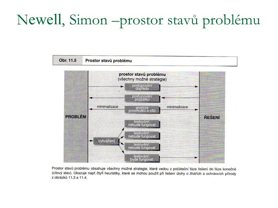 Newell, Simon –prostor stavů problému