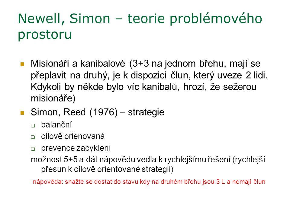 Newell, Simon – teorie problémového prostoru