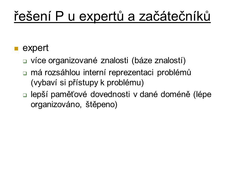 řešení P u expertů a začátečníků