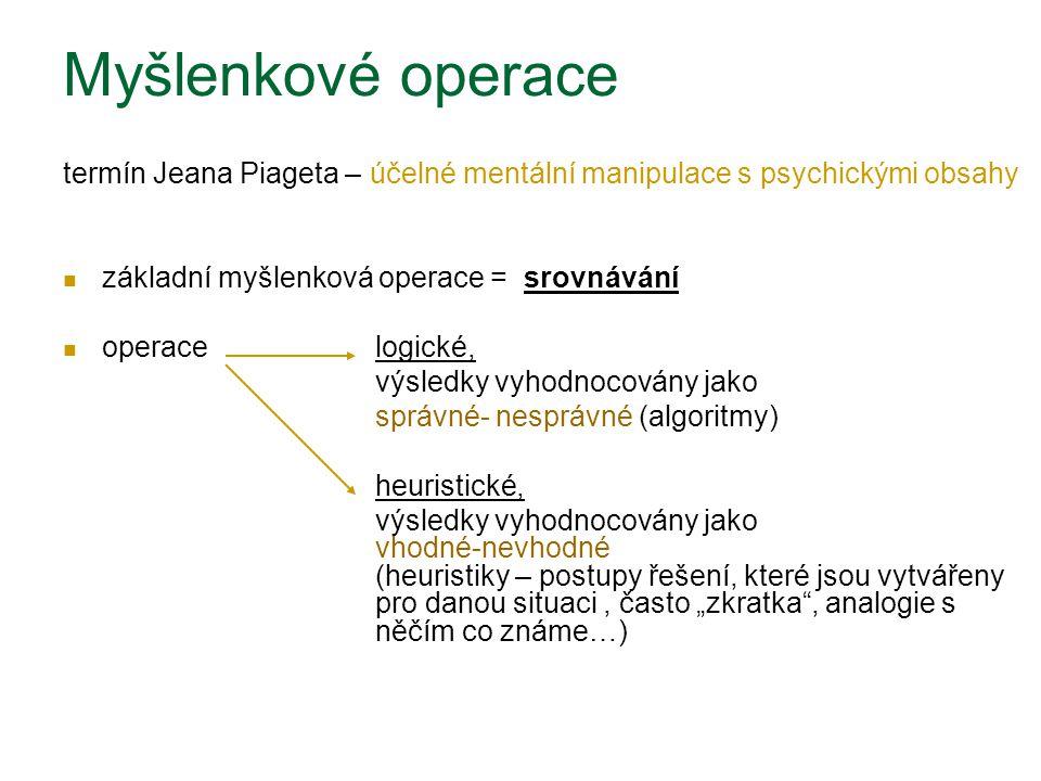 Myšlenkové operace termín Jeana Piageta – účelné mentální manipulace s psychickými obsahy. základní myšlenková operace = srovnávání.