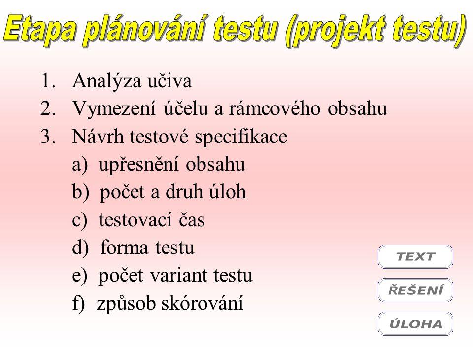 Etapa plánování testu (projekt testu)