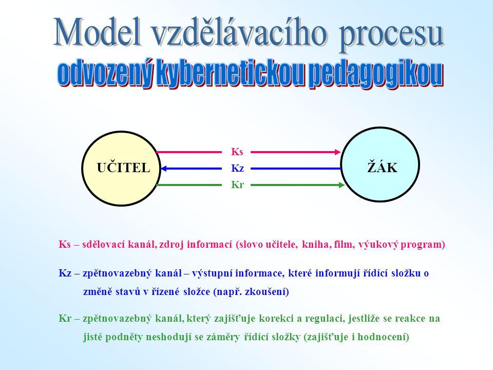 Model vzdělávacího procesu