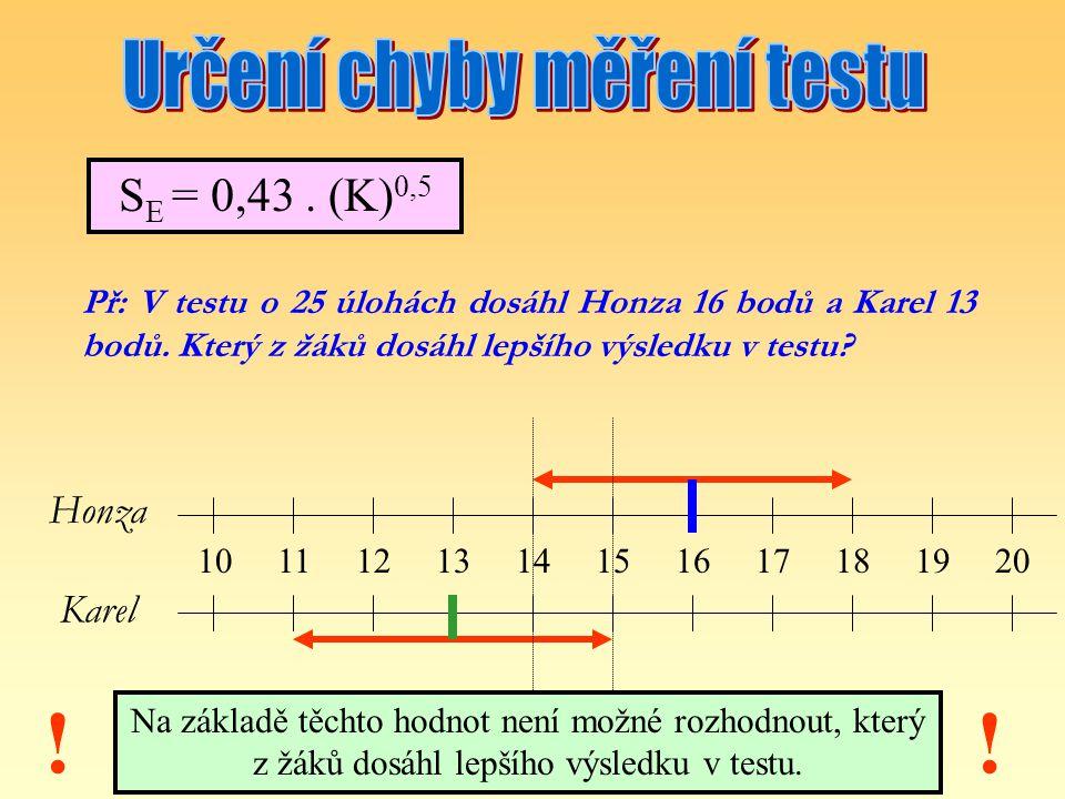 Určení chyby měření testu