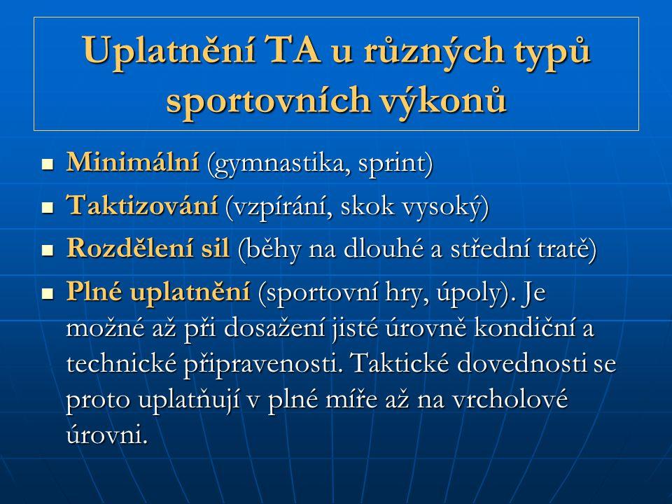 Uplatnění TA u různých typů sportovních výkonů