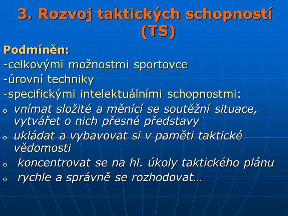 3. Rozvoj taktických schopností (TS)