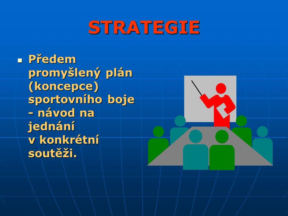 STRATEGIE Předem promyšlený plán (koncepce) sportovního boje - návod na jednání v konkrétní soutěži.