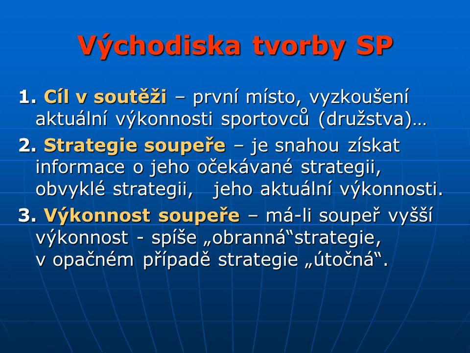 Východiska tvorby SP 1. Cíl v soutěži – první místo, vyzkoušení aktuální výkonnosti sportovců (družstva)…