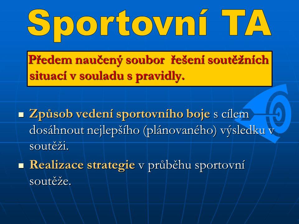 Sportovní TA Předem naučený soubor řešení soutěžních situací v souladu s pravidly.