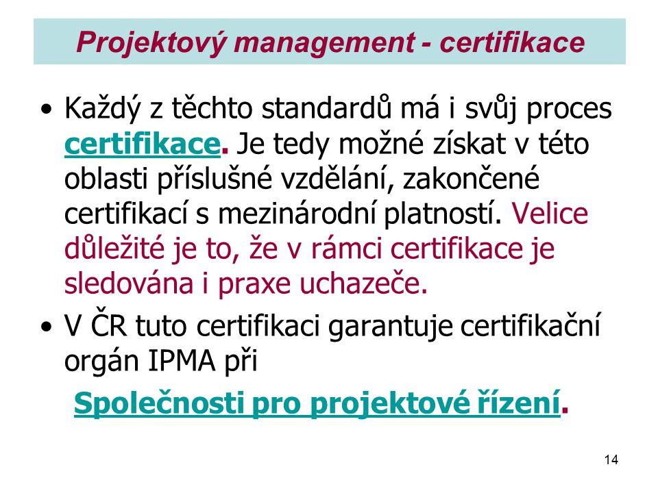 Projektový management - certifikace