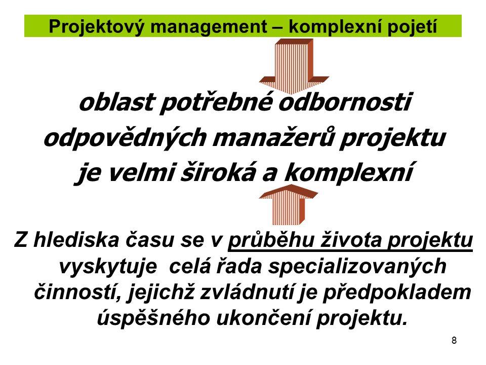 Projektový management – komplexní pojetí
