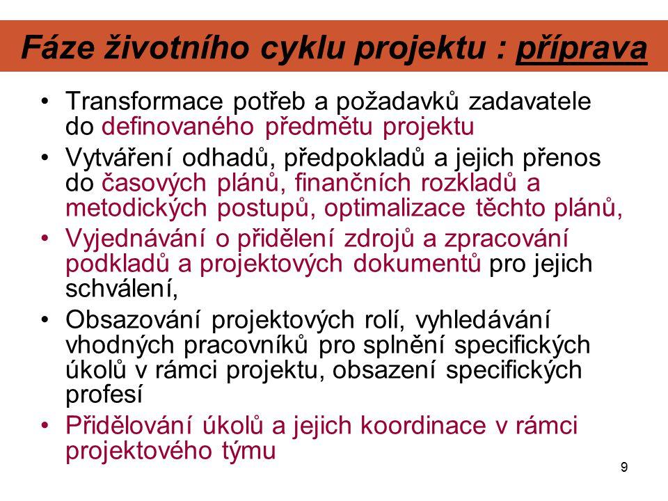 Fáze životního cyklu projektu : příprava
