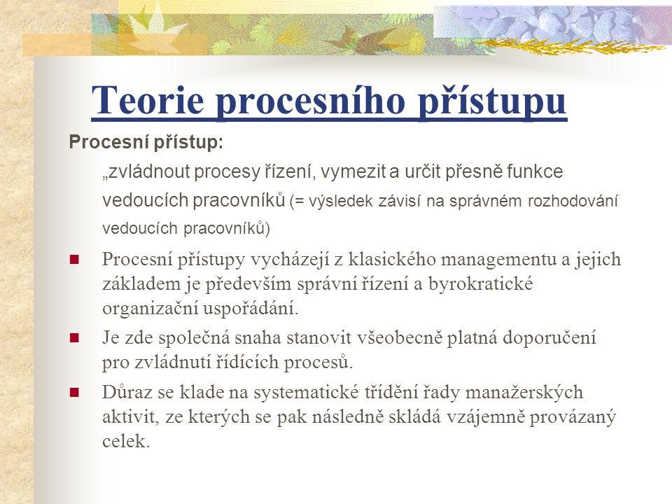 Teorie procesního přístupu
