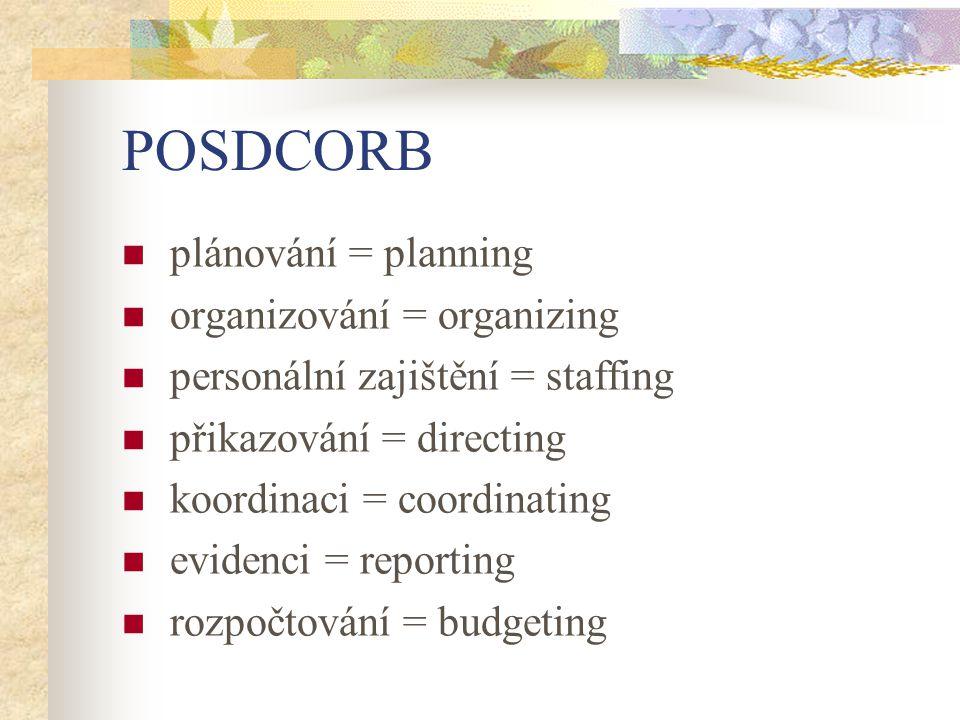 POSDCORB plánování = planning organizování = organizing