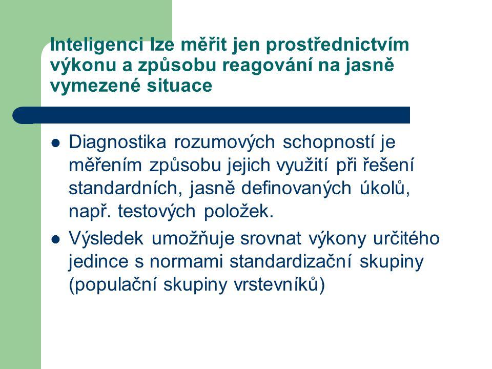 Inteligenci lze měřit jen prostřednictvím výkonu a způsobu reagování na jasně vymezené situace