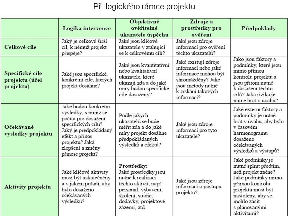Př. logického rámce projektu