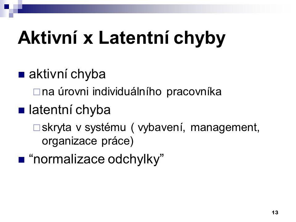 Aktivní x Latentní chyby
