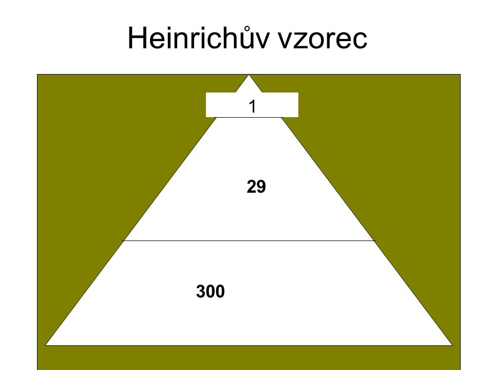 Heinrichův vzorec 1 29 300