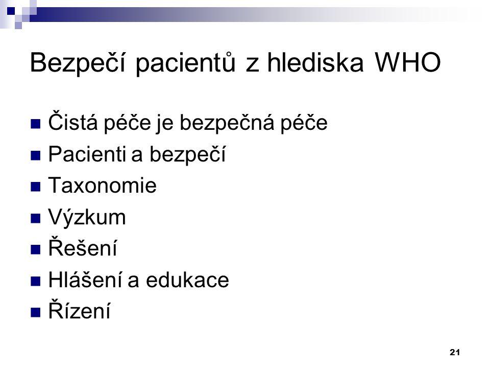 Bezpečí pacientů z hlediska WHO