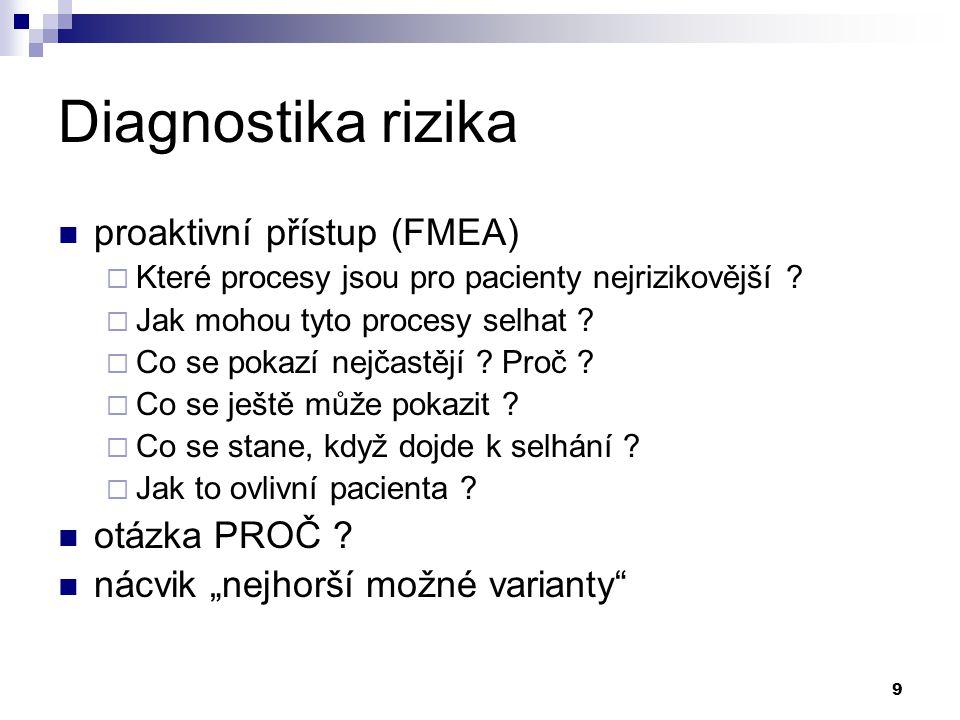 Diagnostika rizika proaktivní přístup (FMEA) otázka PROČ