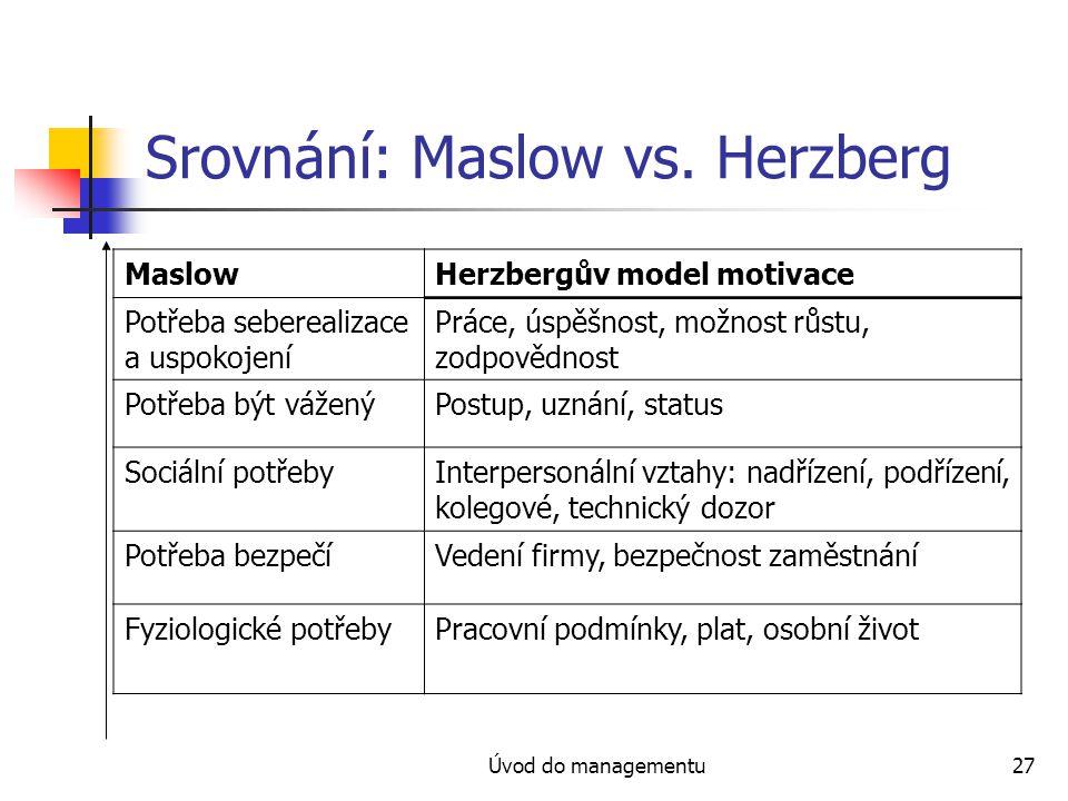 Srovnání: Maslow vs. Herzberg