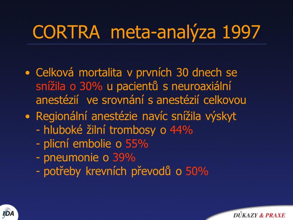CORTRA meta-analýza 1997 Celková mortalita v prvních 30 dnech se snížila o 30% u pacientů s neuroaxiální anestézií ve srovnání s anestézií celkovou.