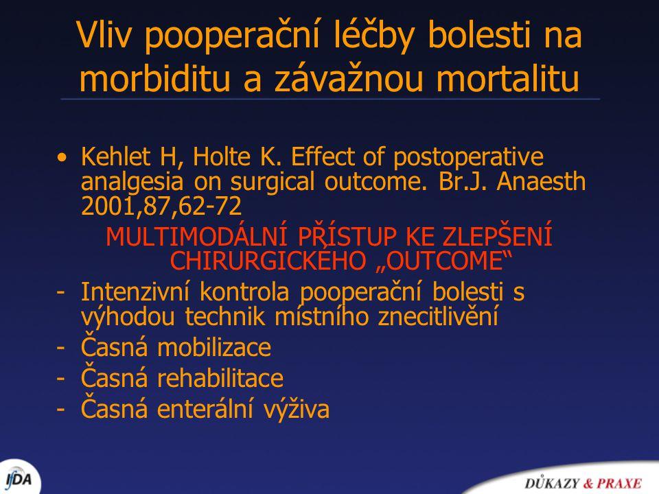 Vliv pooperační léčby bolesti na morbiditu a závažnou mortalitu