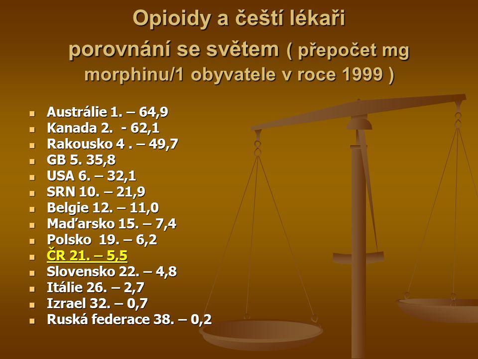 Opioidy a čeští lékaři porovnání se světem ( přepočet mg morphinu/1 obyvatele v roce 1999 )