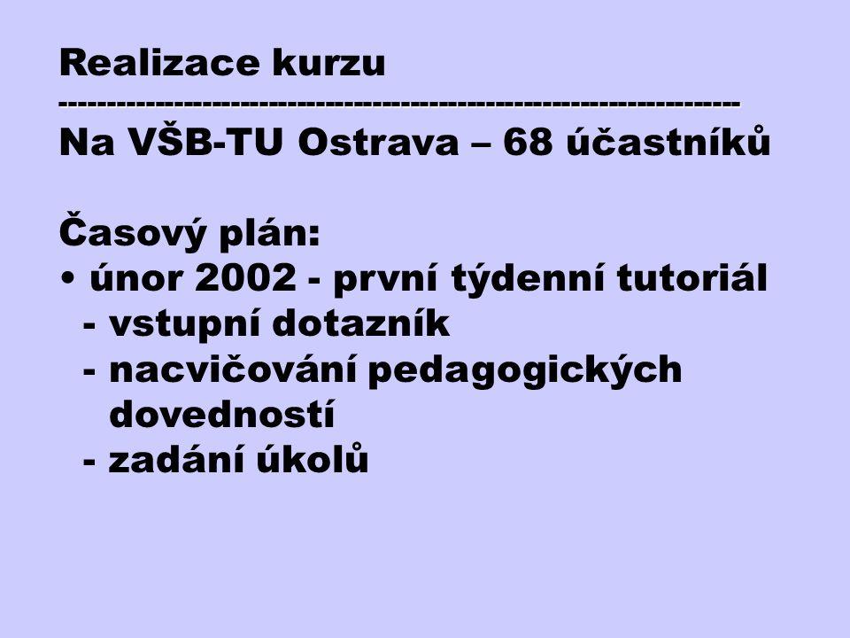 Na VŠB-TU Ostrava – 68 účastníků Časový plán:
