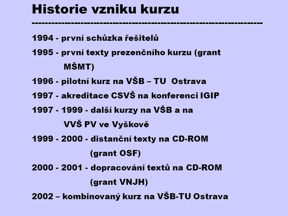 Historie vzniku kurzu ------------------------------------------------------------------------ 1994 - první schůzka řešitelů.