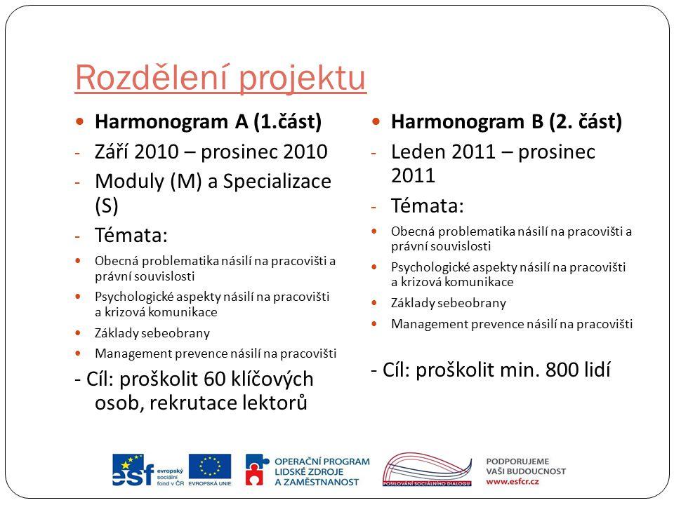 Rozdělení projektu Harmonogram A (1.část) Září 2010 – prosinec 2010