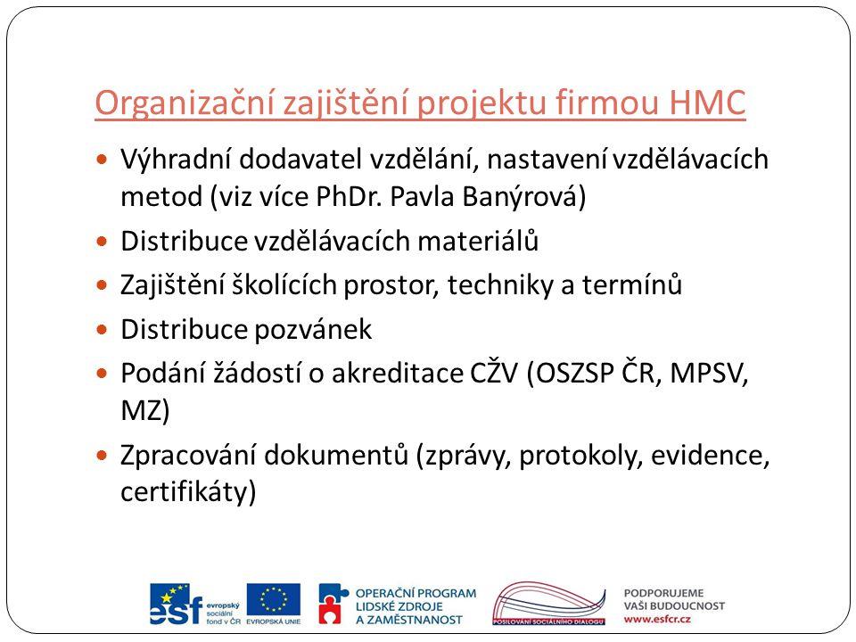 Organizační zajištění projektu firmou HMC